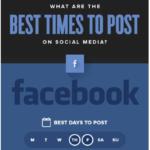 Инфографика: Лучшее время для публикации постов в соцсетях