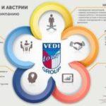E-mail рассылка Веди Тургрупп Украина — вакансии