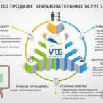 E-mail рассылка VTG Study – вакансии